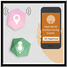 beacons_marketing_di_prossimita